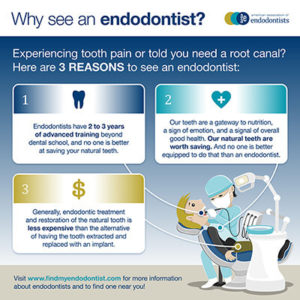 Why See an Endodontist